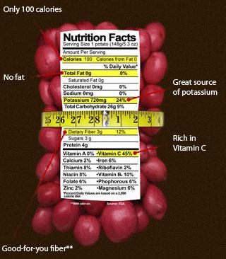 Knutzen Farms - The Healthy Potato